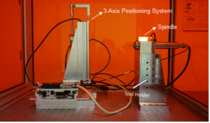 Design of a Modular Multi Axis Micro-Manufacturing System